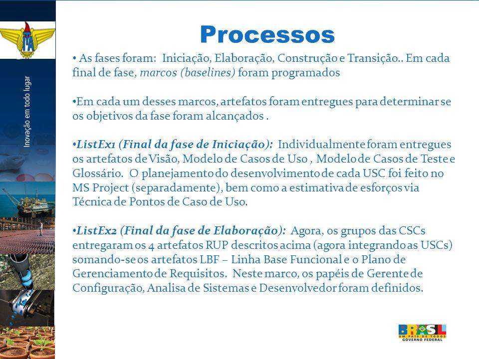 Processos As fases foram: Iniciação, Elaboração, Construção e Transição..