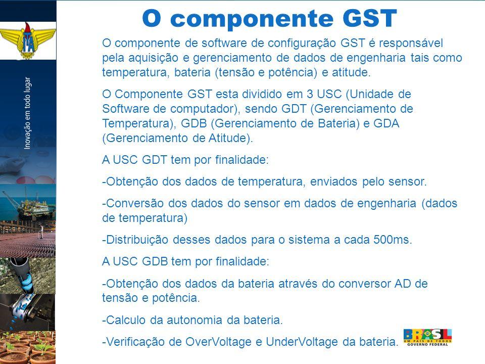 O componente GST O componente de software de configuração GST é responsável pela aquisição e gerenciamento de dados de engenharia tais como temperatura, bateria (tensão e potência) e atitude.