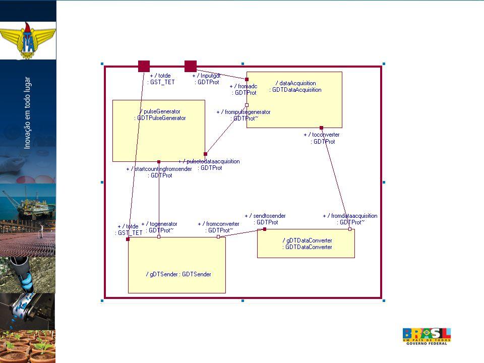 ICSC SAT em números: 13 Logical Packages 22 Classes 26 Capsules 15 Protocols
