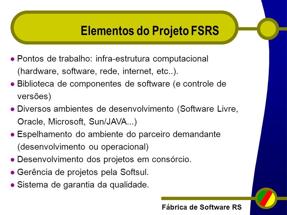 Fábrica de Software RS Elementos do Projeto FSRS Pontos de trabalho: infra-estrutura computacional (hardware, software, rede, internet, etc..). Biblio