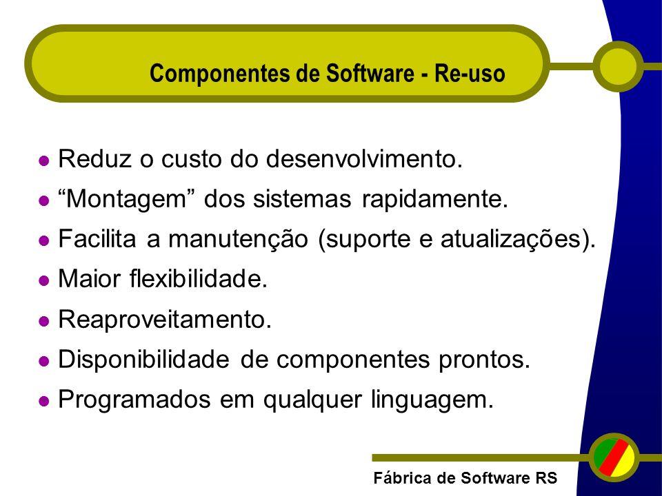 Fábrica de Software RS Componentes de Software - Re-uso Reduz o custo do desenvolvimento. Montagem dos sistemas rapidamente. Facilita a manutenção (su