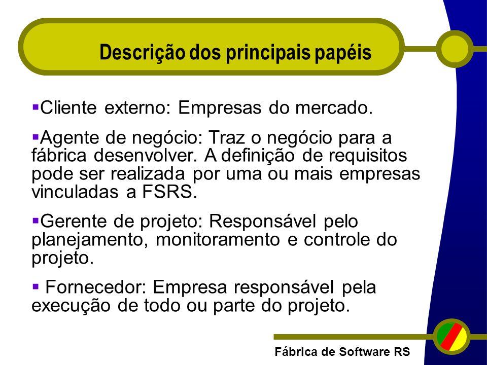 Fábrica de Software RS Descrição dos principais papéis Cliente externo: Empresas do mercado. Agente de negócio: Traz o negócio para a fábrica desenvol