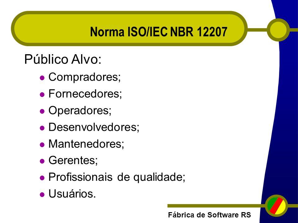Fábrica de Software RS Público Alvo: Compradores; Fornecedores; Operadores; Desenvolvedores; Mantenedores; Gerentes; Profissionais de qualidade; Usuár