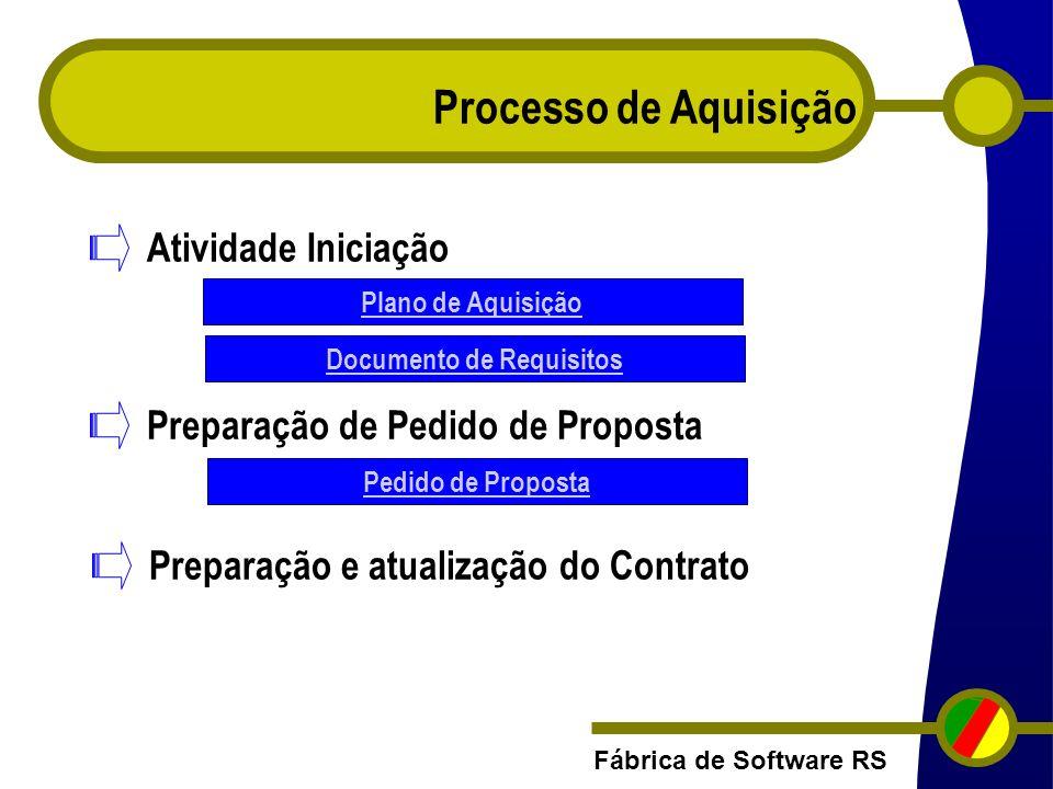 Fábrica de Software RS Processo de Aquisição Plano de Aquisição Documento de Requisitos Pedido de Proposta Atividade Iniciação Preparação de Pedido de
