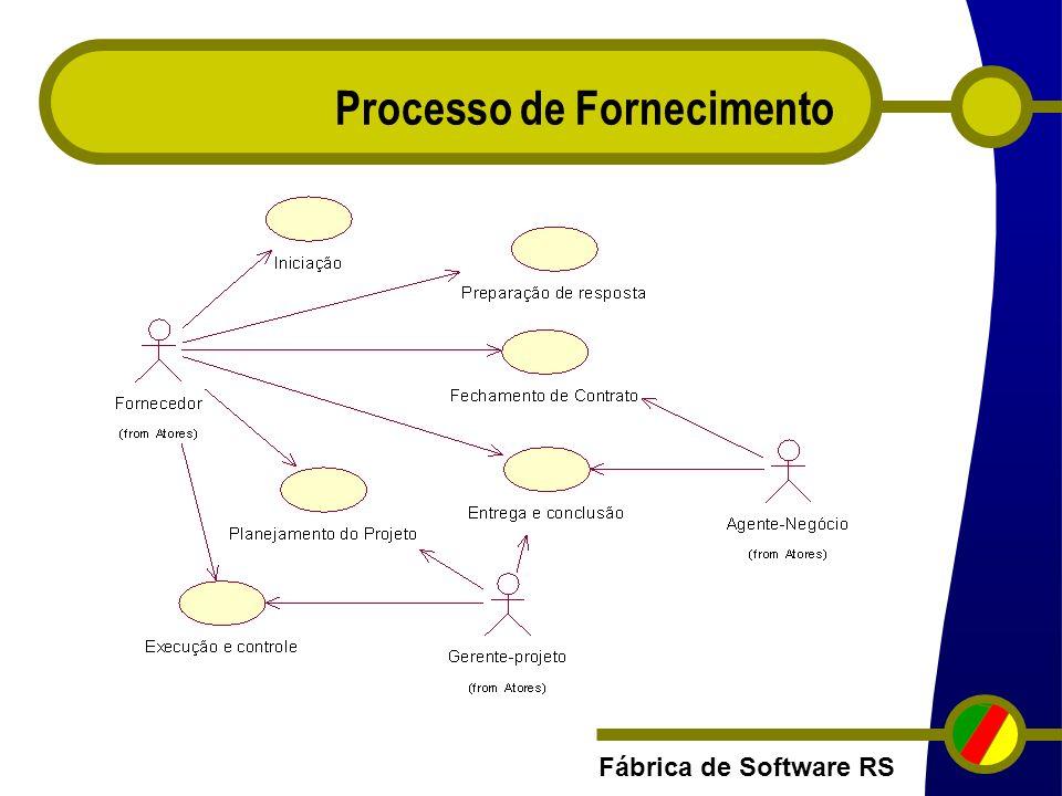 Fábrica de Software RS Processo de Fornecimento