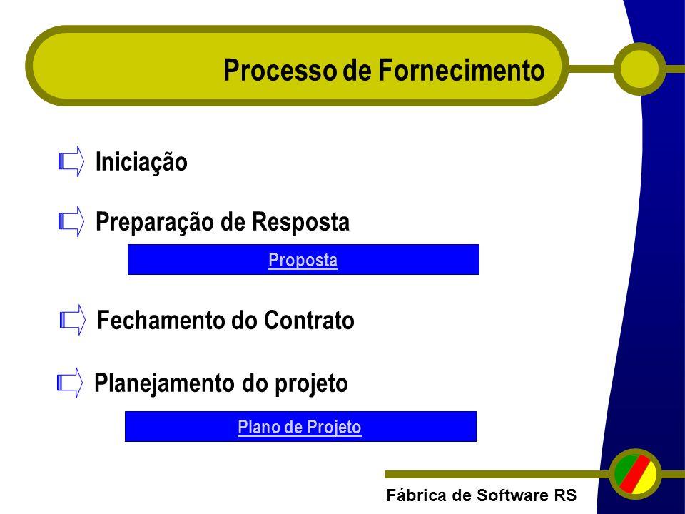 Fábrica de Software RS Processo de Fornecimento Proposta Iniciação Preparação de Resposta Fechamento do Contrato Plano de Projeto Planejamento do proj