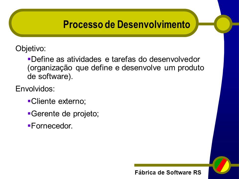Fábrica de Software RS Processo de Desenvolvimento Objetivo: Define as atividades e tarefas do desenvolvedor (organização que define e desenvolve um p