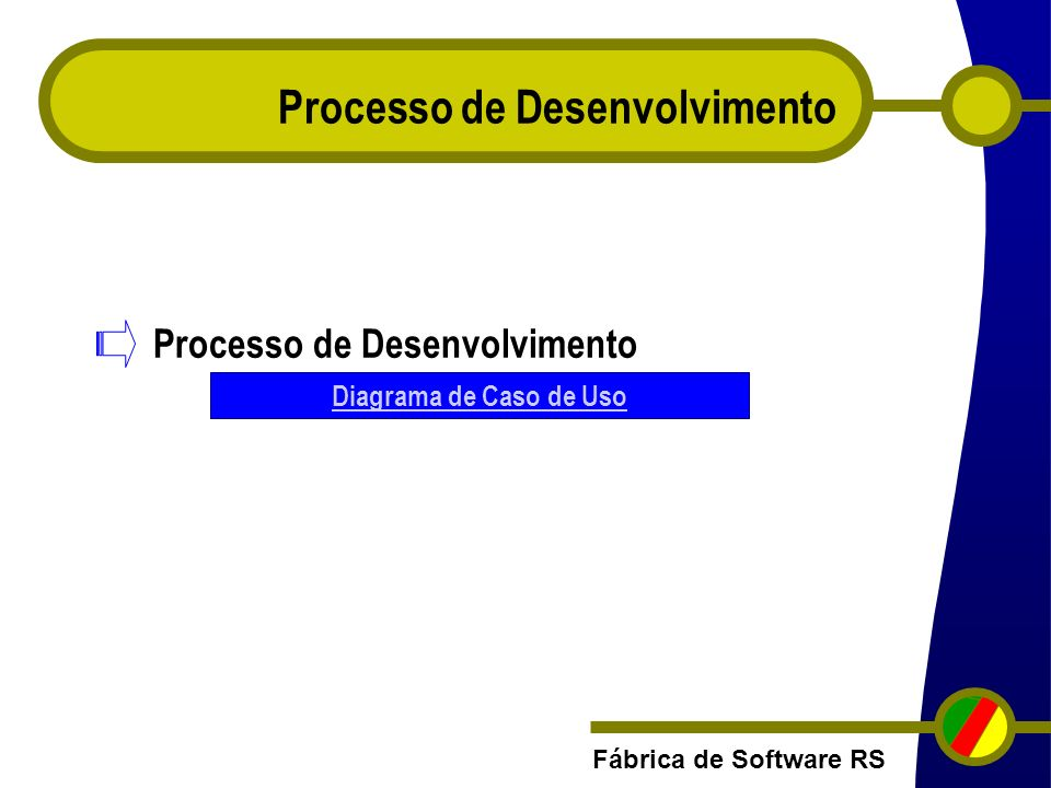 Fábrica de Software RS Processo de Desenvolvimento Diagrama de Caso de Uso Processo de Desenvolvimento