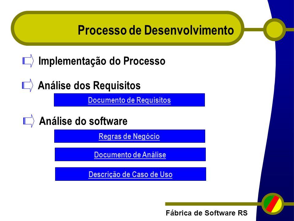 Fábrica de Software RS Processo de Desenvolvimento Documento de Requisitos Regras de Negócio Documento de Análise Implementação do Processo Análise do