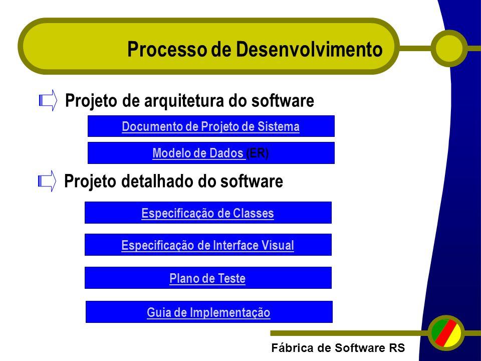 Fábrica de Software RS Processo de Desenvolvimento Plano de Teste Documento de Projeto de Sistema Especificação de Interface Visual Especificação de C