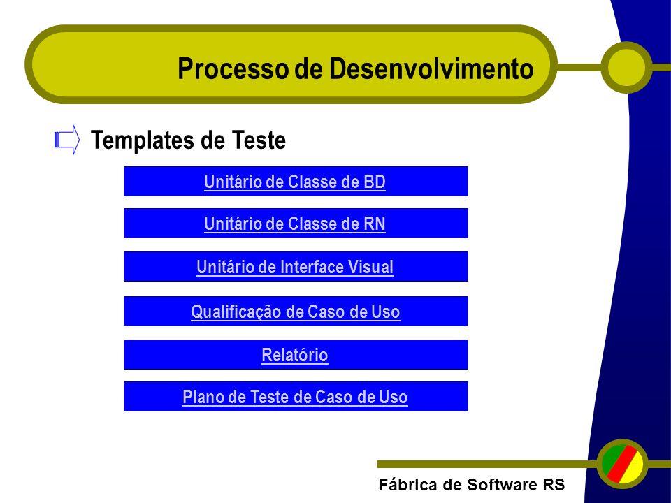 Fábrica de Software RS Processo de Desenvolvimento Qualificação de Caso de Uso Unitário de Classe de BD Unitário de Interface Visual Unitário de Class