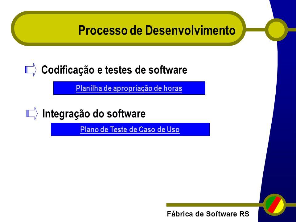 Fábrica de Software RS Processo de Desenvolvimento Planilha de apropriação de horas Plano de Teste de Caso de Uso Codificação e testes de software Int