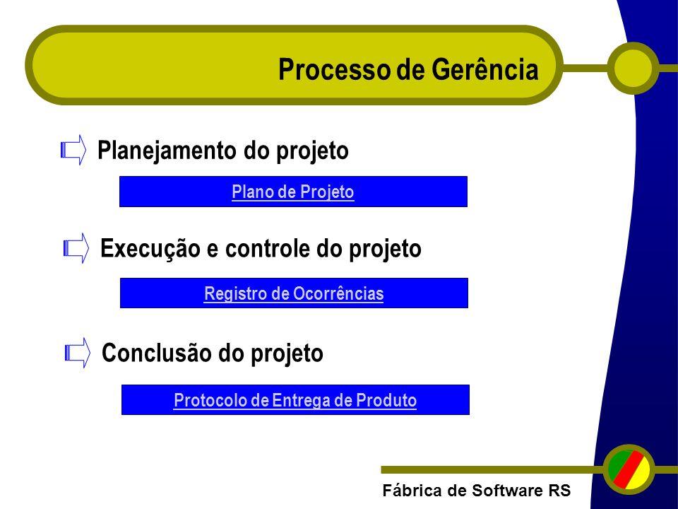 Fábrica de Software RS Processo de Gerência Planejamento do projeto Execução e controle do projeto Conclusão do projeto Plano de Projeto Registro de O