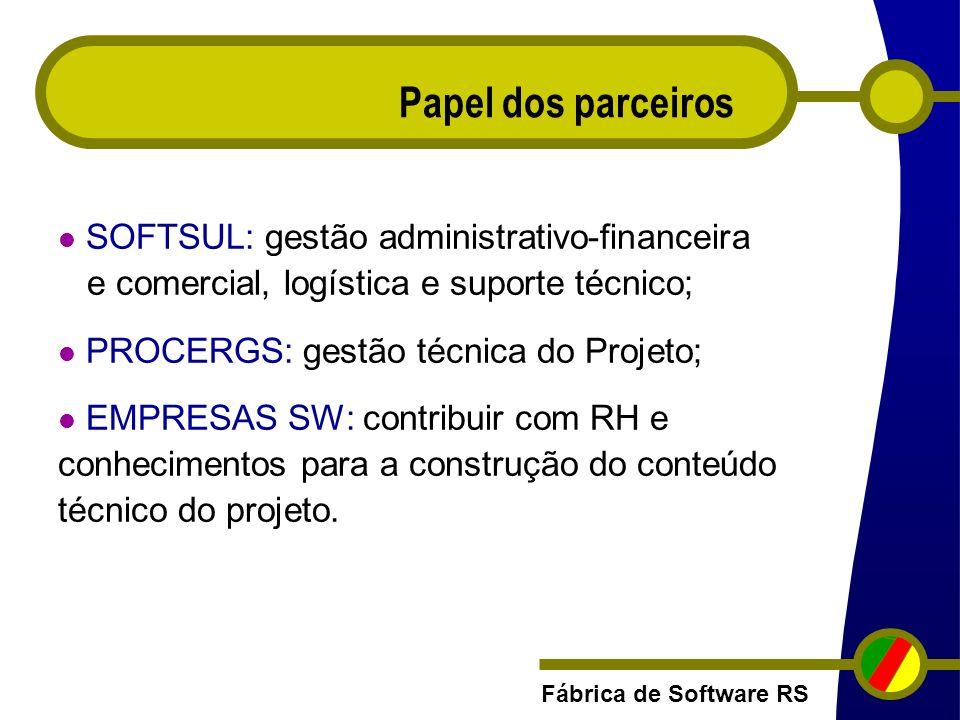 Fábrica de Software RS Papel dos parceiros SOFTSUL: gestão administrativo-financeira e comercial, logística e suporte técnico; PROCERGS: gestão técnic