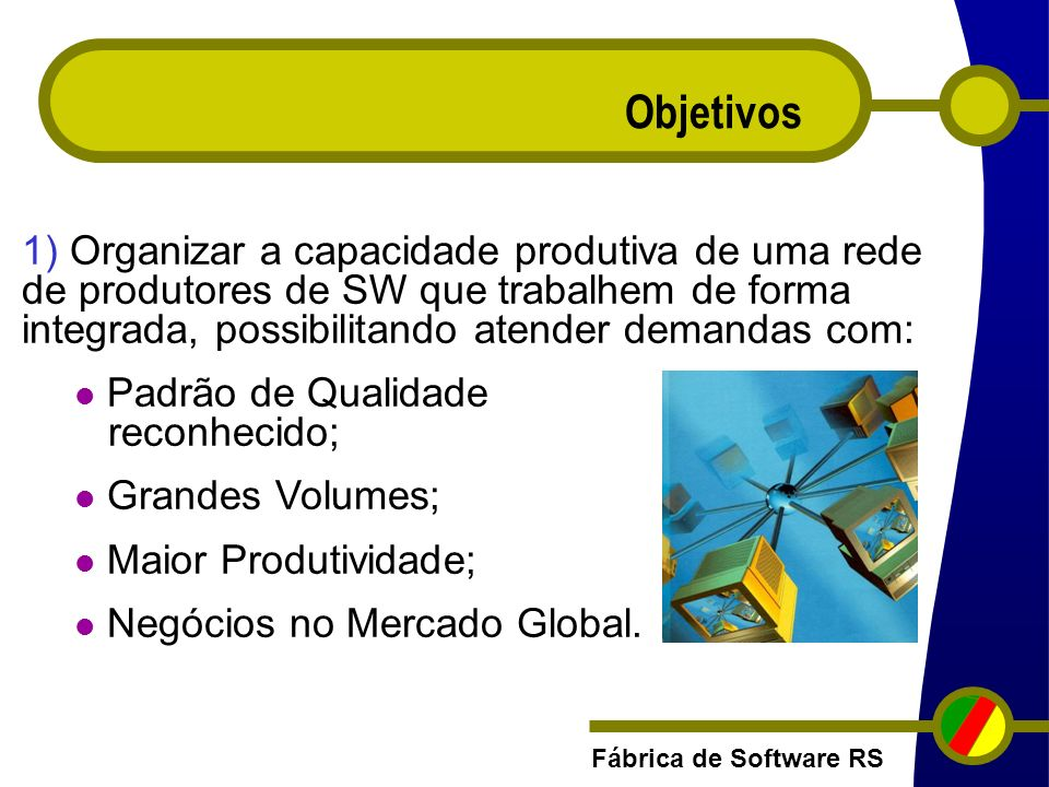 Fábrica de Software RS Objetivos 2) Criar um processo homogêneo e eficiente de produção de SW, visando a presença do software Made in RS no mercado global (local, nacional e externo).
