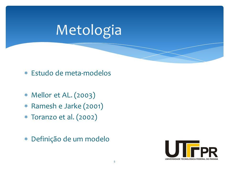 Estudo de meta-modelos Mellor et AL. (2003) Ramesh e Jarke (2001) Toranzo et al. (2002) Definição de um modelo 5 Metologia