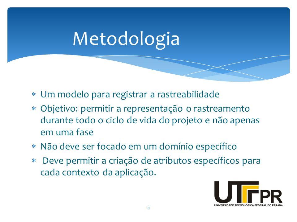 Um modelo para registrar a rastreabilidade Objetivo: permitir a representação o rastreamento durante todo o ciclo de vida do projeto e não apenas em u