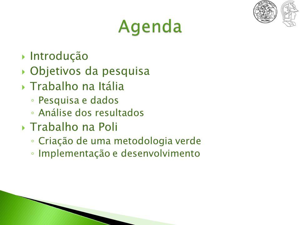 Introdução Objetivos da pesquisa Trabalho na Itália Pesquisa e dados Análise dos resultados Trabalho na Poli Criação de uma metodologia verde Implemen