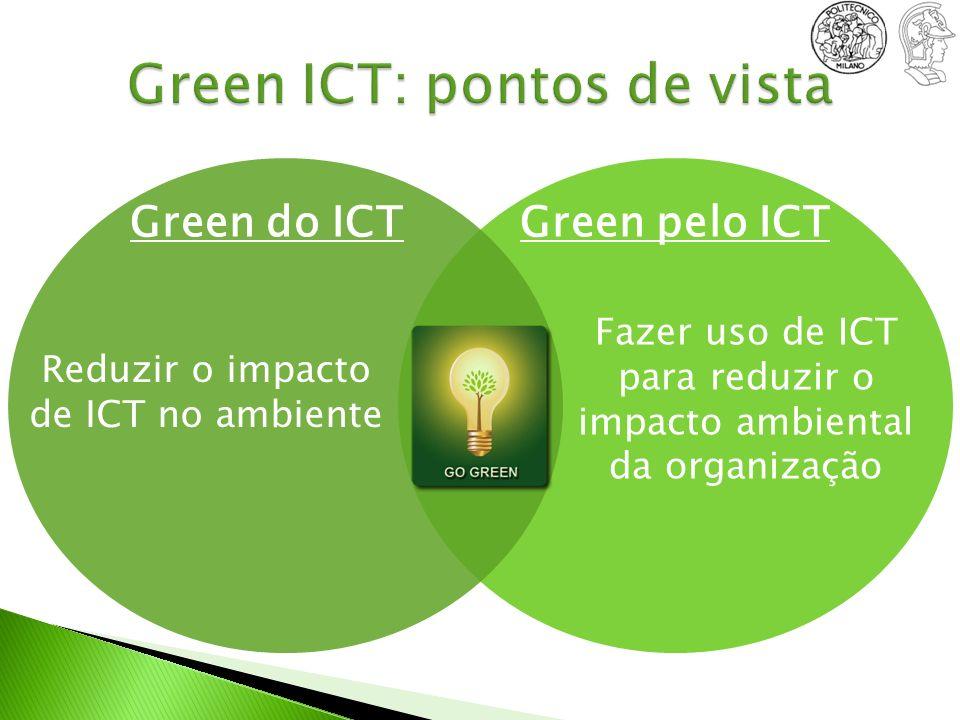 Reduzir o impacto de ICT no ambiente Green do ICTGreen pelo ICT Fazer uso de ICT para reduzir o impacto ambiental da organização