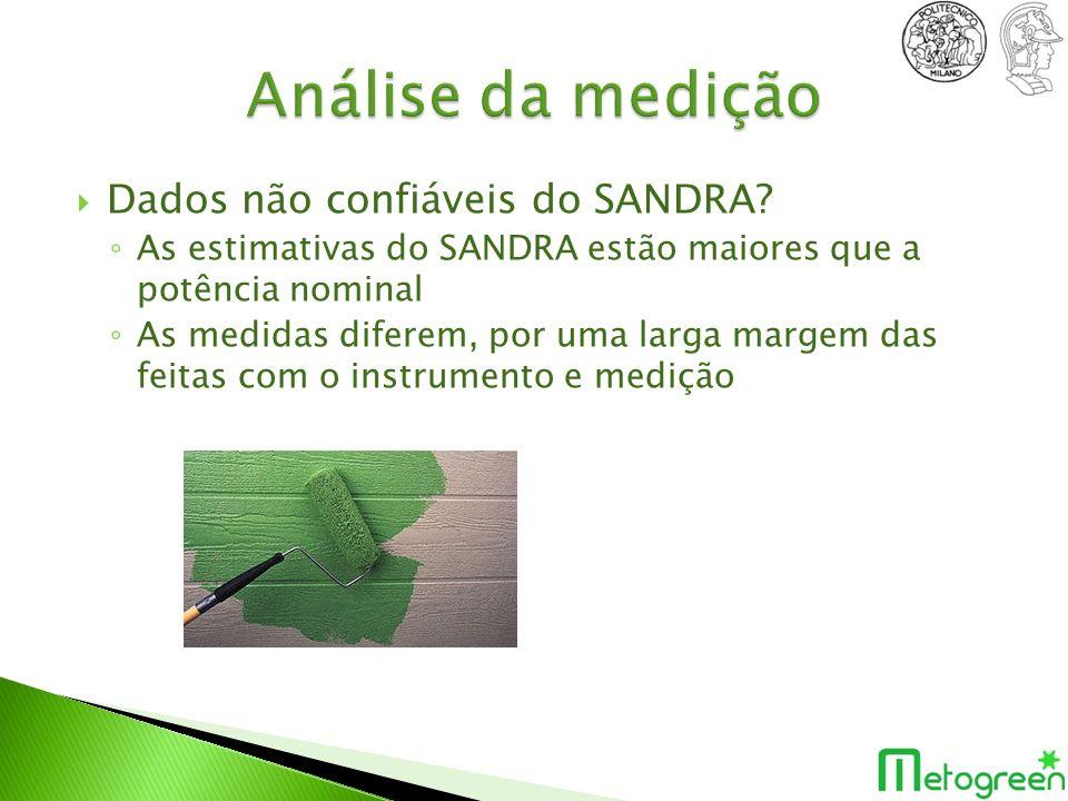 Dados não confiáveis do SANDRA.