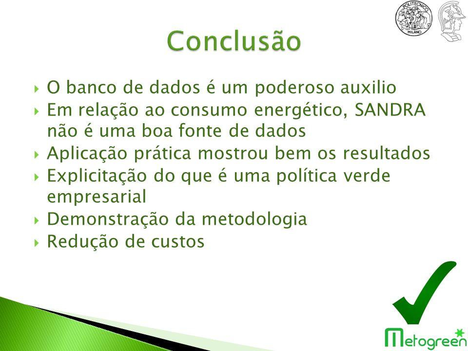 O banco de dados é um poderoso auxilio Em relação ao consumo energético, SANDRA não é uma boa fonte de dados Aplicação prática mostrou bem os resultados Explicitação do que é uma política verde empresarial Demonstração da metodologia Redução de custos