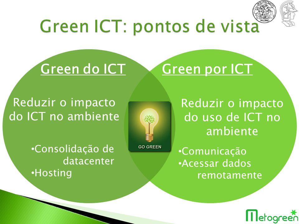 Green do ICTGreen por ICT Reduzir o impacto do ICT no ambiente Reduzir o impacto do uso de ICT no ambiente Consolidação de datacenter Hosting Comunica