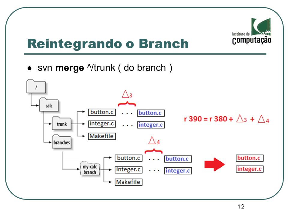 12 Reintegrando o Branch svn merge ^/trunk ( do branch )