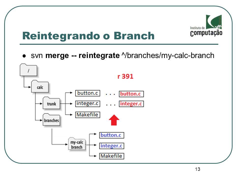13 Reintegrando o Branch svn merge -- reintegrate ^/branches/my-calc-branch