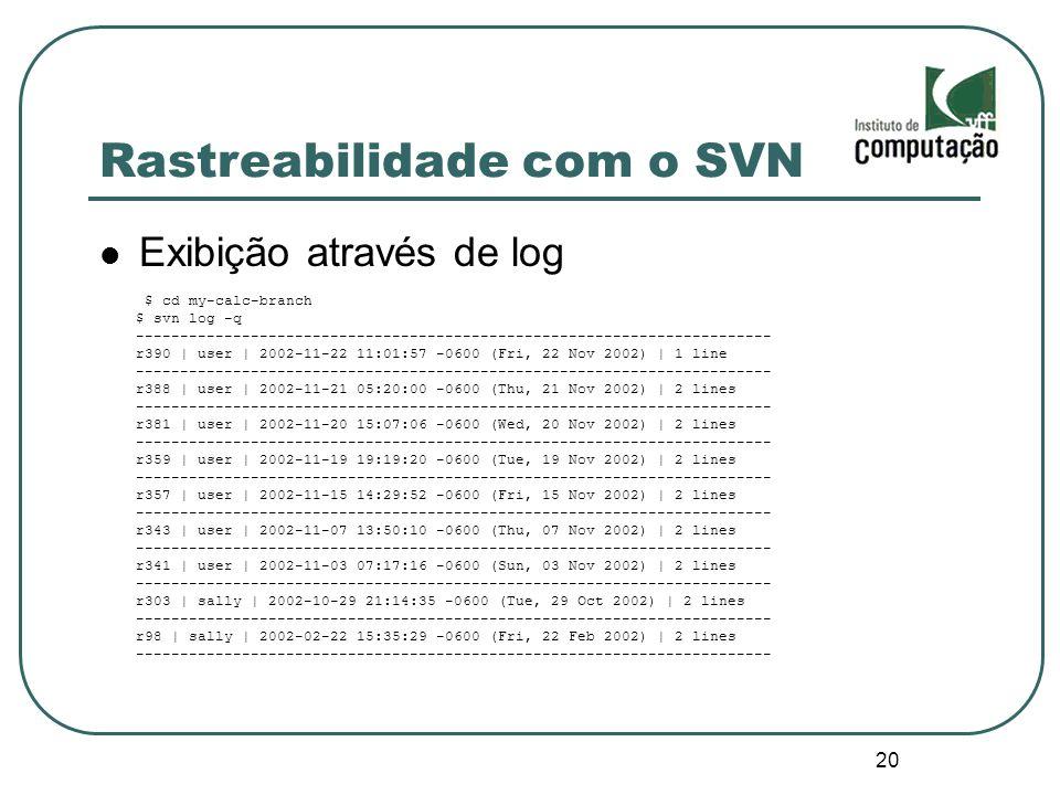 20 Rastreabilidade com o SVN Exibição através de log $ cd my-calc-branch $ svn log -q ----------------------------------------------------------------