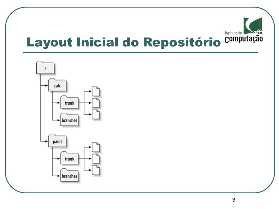 14 Reintegrando o Branch svn delete ^/branches/my-calc-branch \ -m...