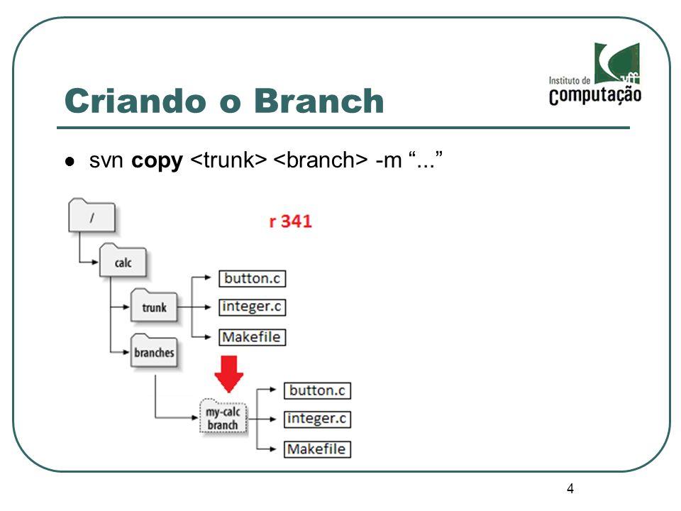4 Criando o Branch svn copy -m...