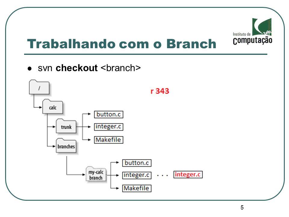 26 Manutenção dos branches Organização dos diretórios do repositório /trunk /branches /tags Poderíamos então termos um diretório funcionando como uma prateleira.