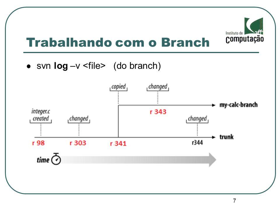 18 Sintaxe do merge Leva o conceito de diff-and-apply e possui 3 parâmetros repositório inicial repositório final alvo do merge Exemplo: svn merge -r 100:200 http://svn.example.com/repos/trunk my-working-copy