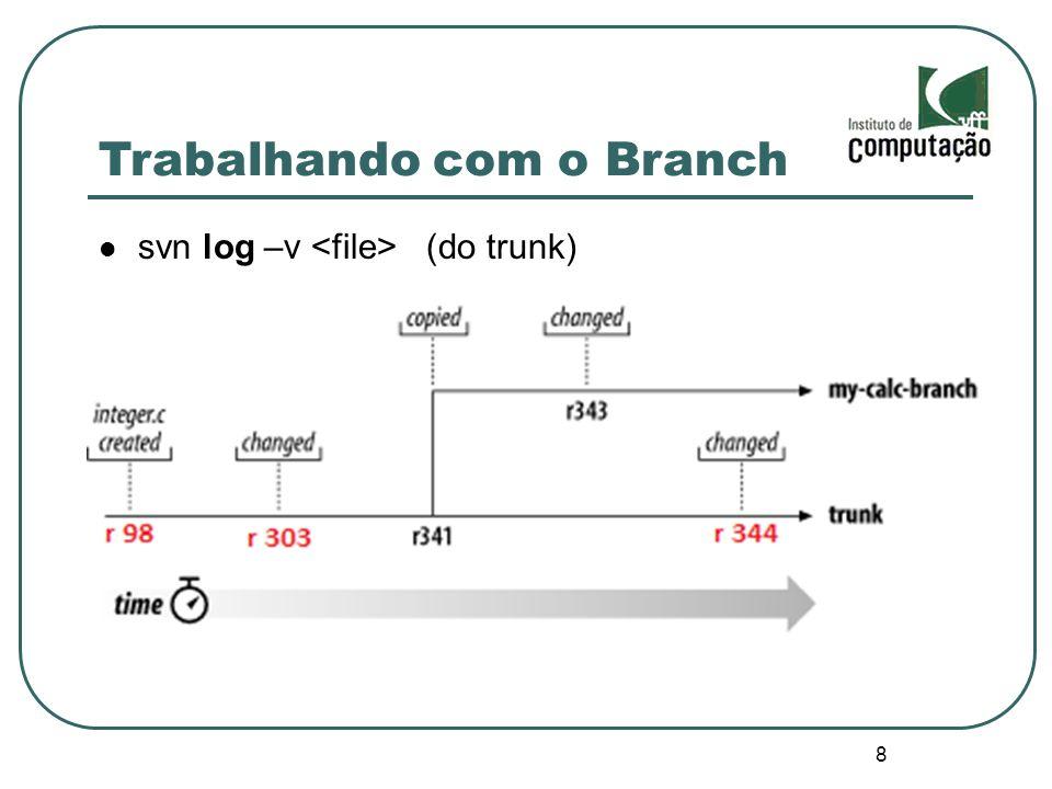 8 Trabalhando com o Branch svn log –v (do trunk)
