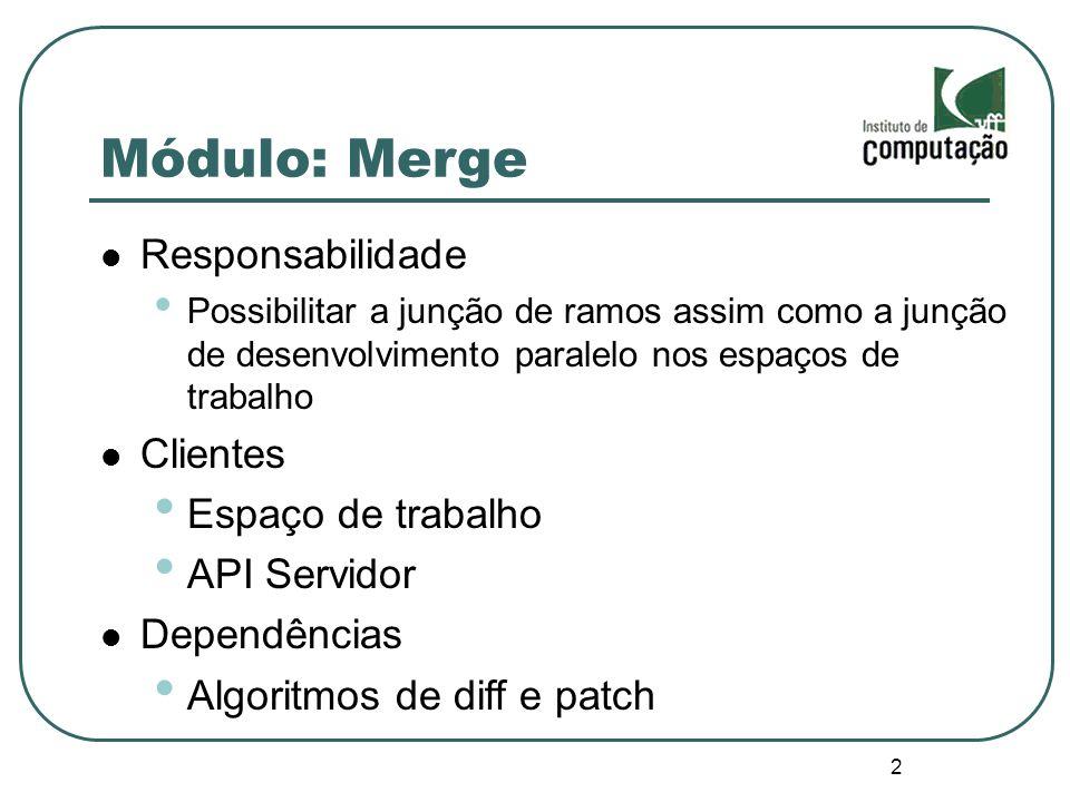2 Módulo: Merge Responsabilidade Possibilitar a junção de ramos assim como a junção de desenvolvimento paralelo nos espaços de trabalho Clientes Espaç