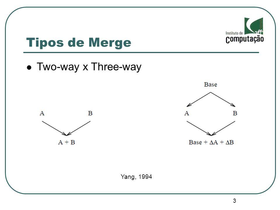 3 Tipos de Merge Two-way x Three-way Yang, 1994