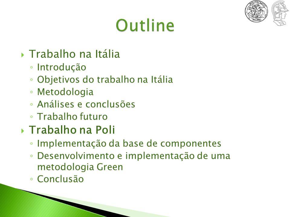 Trabalho na Itália Introdução Objetivos do trabalho na Itália Metodologia Análises e conclusões Trabalho futuro Trabalho na Poli Implementação da base de componentes Desenvolvimento e implementação de uma metodologia Green Conclusão