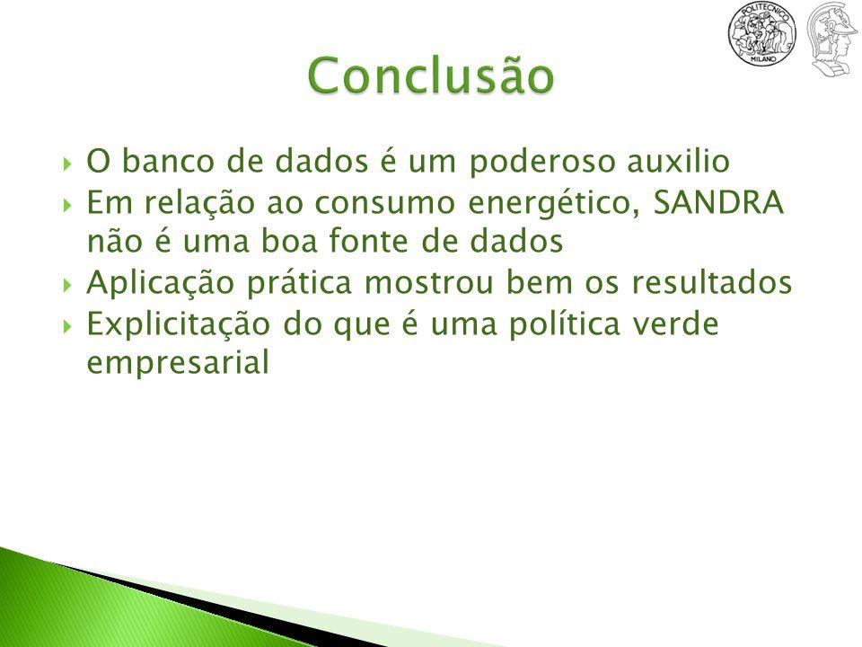 O banco de dados é um poderoso auxilio Em relação ao consumo energético, SANDRA não é uma boa fonte de dados Aplicação prática mostrou bem os resultados Explicitação do que é uma política verde empresarial