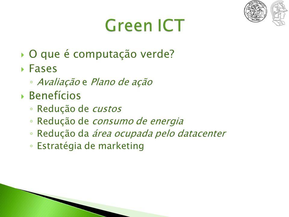 Green do ICTGreen pelo ICT Reduzir o impacto do ICT no ambiente Reduzir o impacto do uso de ICT no ambiente Consolidação de datacenter Hosting Comunicação Acessar dados remotamente