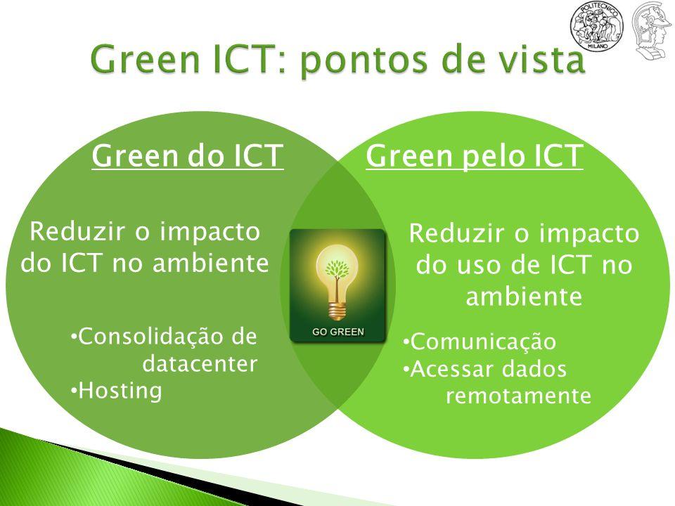 ObjetivosBenefícios Criação do banco de dados de componentes Avaliar uma ferramenta de benchmark (SANDRA) Criação de uma metodologia verde Identificação de pontos críticos de consumo em uma empresa Auxilio na tomada de decisão de uma política verde Redução de custos com energia