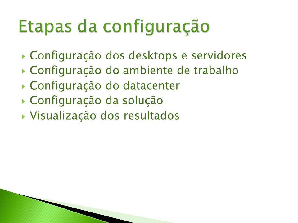Configuração dos desktops e servidores Configuração do ambiente de trabalho Configuração do datacenter Configuração da solução Visualização dos resultados