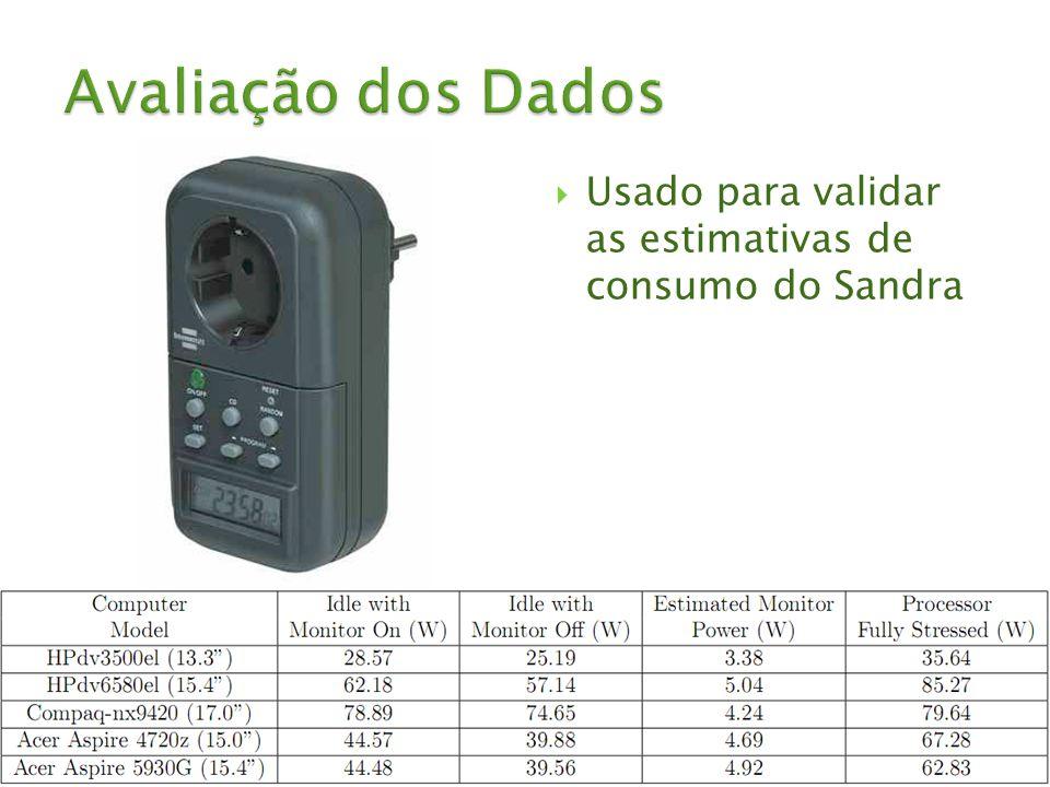 Datacenter Antigo Datacenter Novo Servidores Antigos Servidores Novos Virtualização Tape Drives Parâmetros da solução