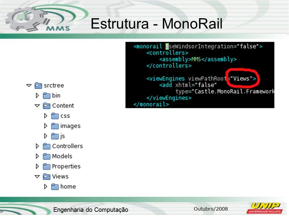 Outubro/2008 Engenharia do Computação Estrutura - MonoRail Outubro/2008 Engenharia do Computação