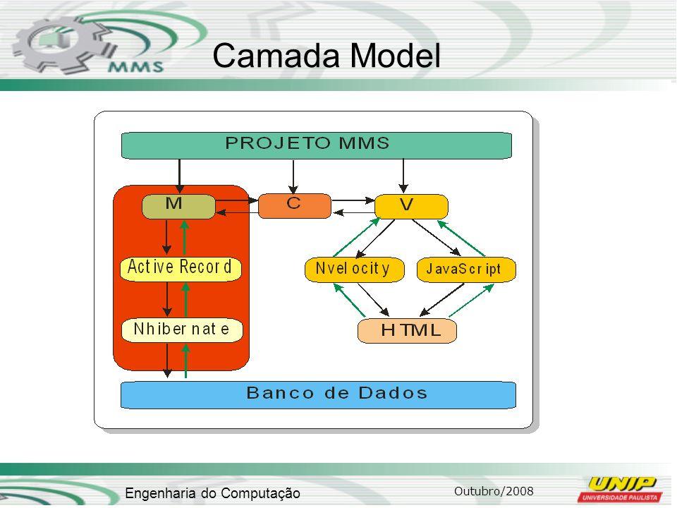 Outubro/2008 Engenharia do Computação Camada Model