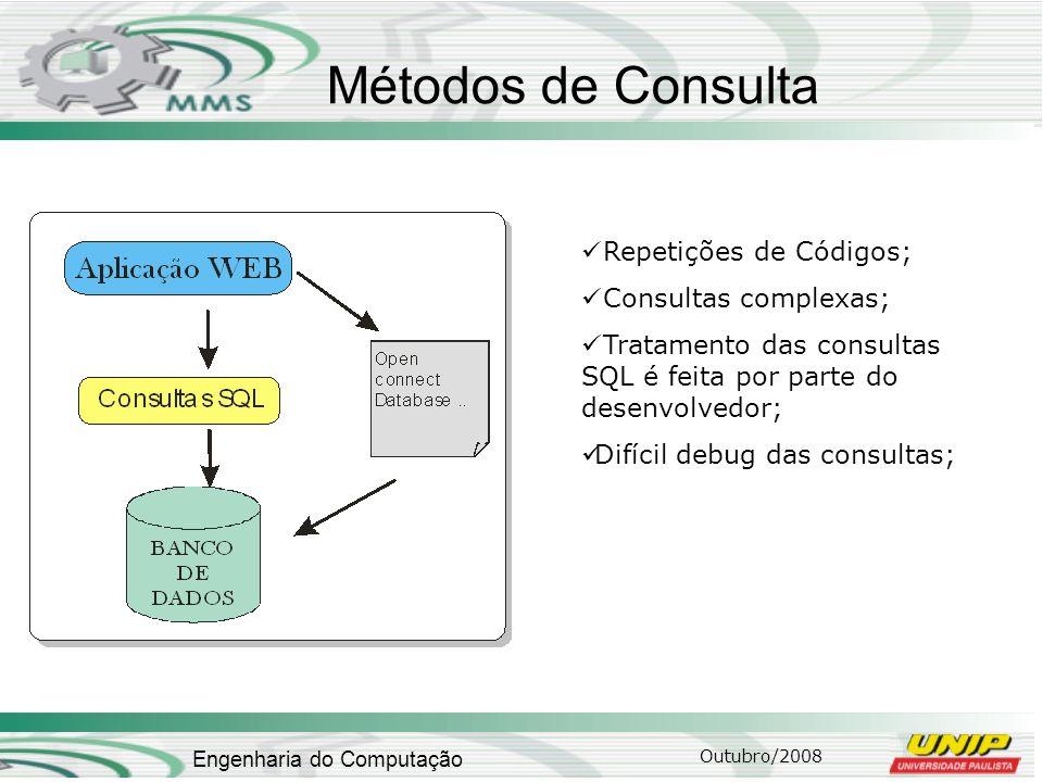 Outubro/2008 Engenharia do Computação Métodos de Consulta Repetições de Códigos; Consultas complexas; Tratamento das consultas SQL é feita por parte d