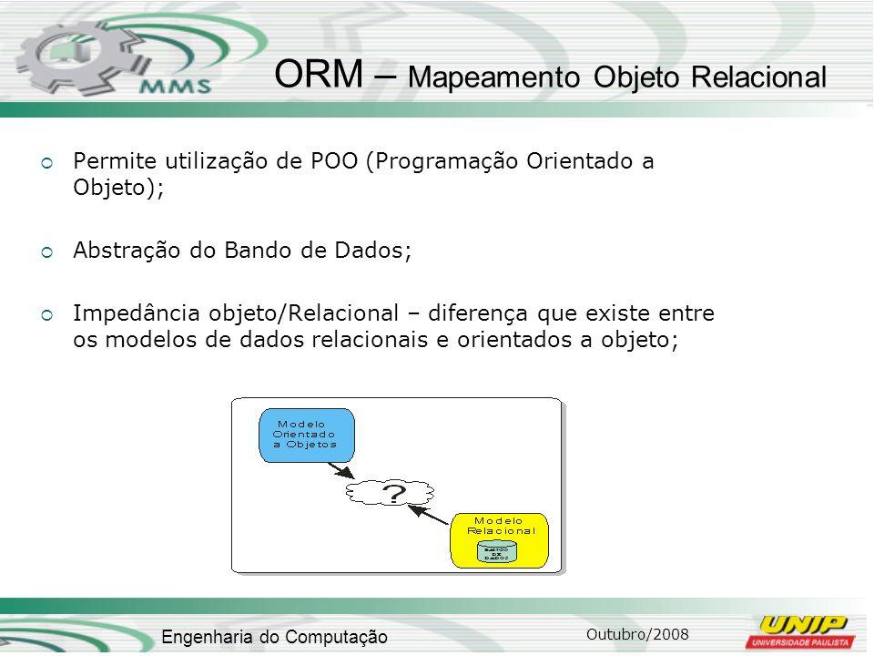 Outubro/2008 Engenharia do Computação ORM – Mapeamento Objeto Relacional Permite utilização de POO (Programação Orientado a Objeto); Abstração do Band