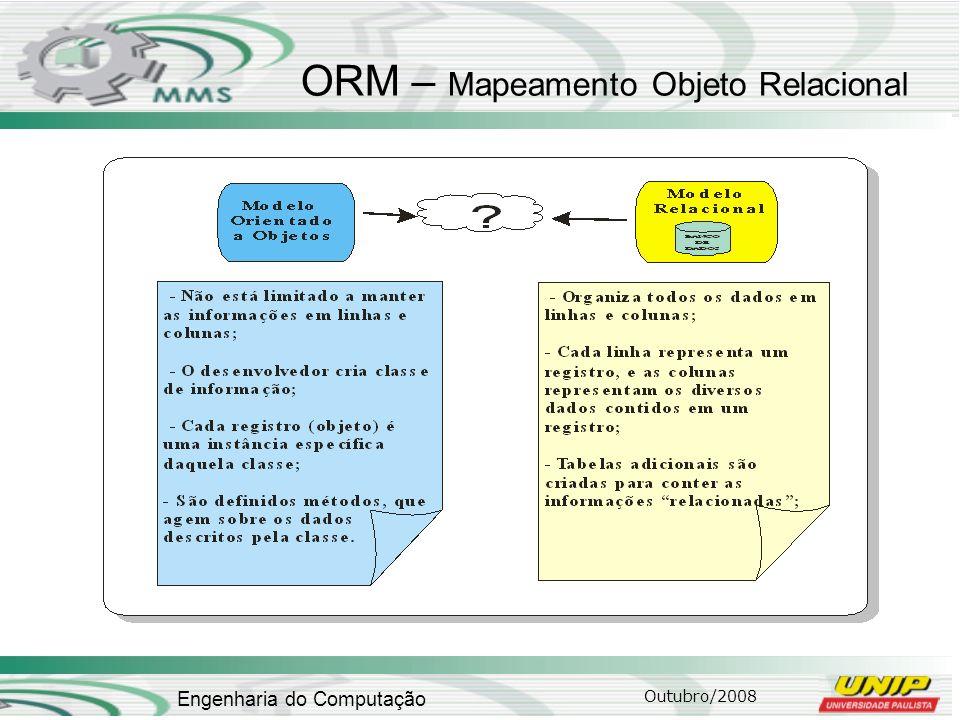 Outubro/2008 Engenharia do Computação ORM – Mapeamento Objeto Relacional