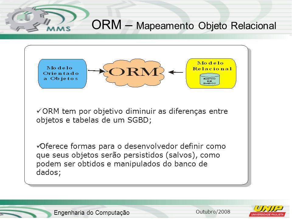 Outubro/2008 Engenharia do Computação ORM – Mapeamento Objeto Relacional ORM tem por objetivo diminuir as diferenças entre objetos e tabelas de um SGB