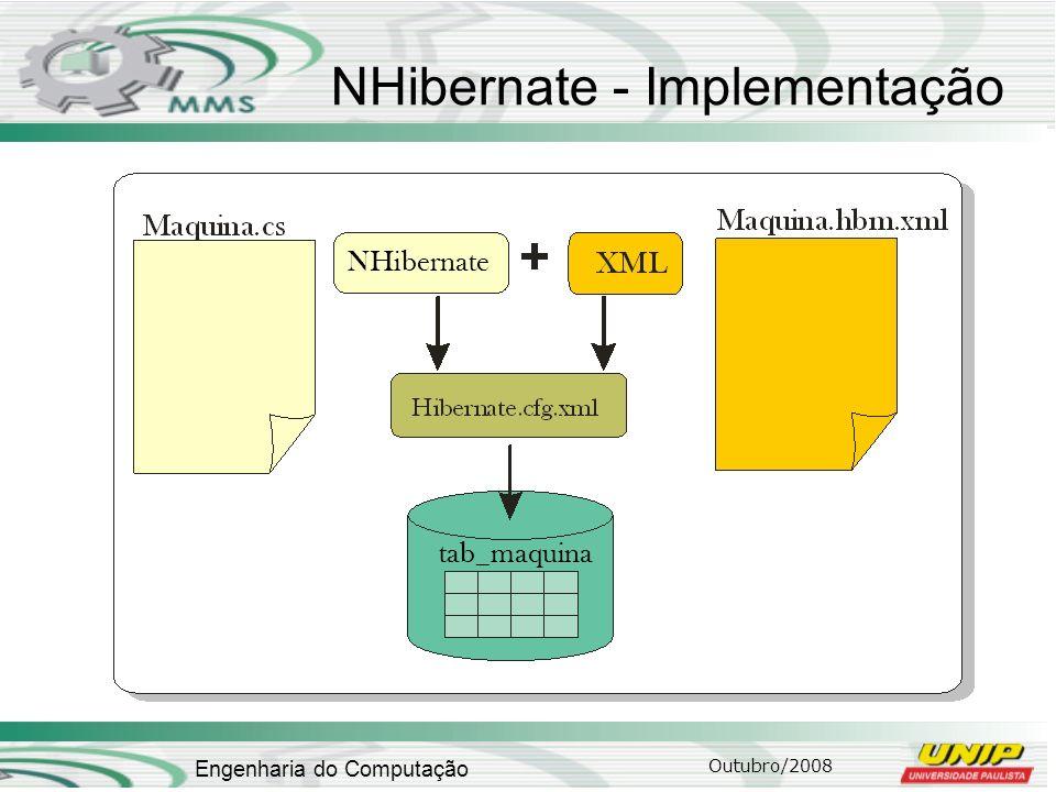 Outubro/2008 Engenharia do Computação NHibernate - Implementação tab_maquina NHibernate