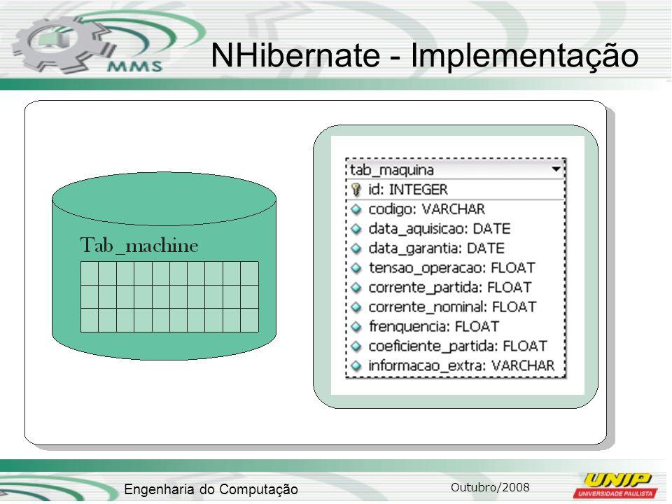 Outubro/2008 Engenharia do Computação NHibernate - Implementação